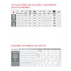 Original Sacit 950 Turbo Automatik Solar Schweißhelm Schweißmaske - MSC000305 -  - 111,29€ -