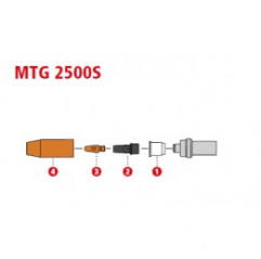 Set MTG 2500S Stahl,...