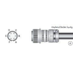 Amphenol-Stecker, Tuchelstecker, Rundsteckverbinder, Kabelstecker, Klinkensteckverbinder für WIG und MIG Schlauchpakete - 1 - 40