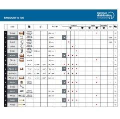 Aussenschutzdüse S 105 kurz, Gys, Rehm, Telwin, Cebora, etc. - PC0118 - - 26,51€ -