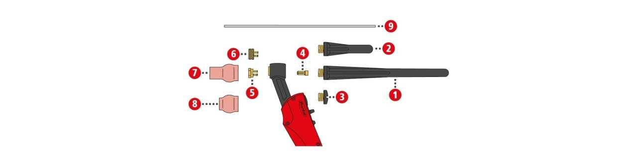 Verschleissteile für TTG1200A / TTG1600A / TTW2500A / TTW3000A / AL 1500