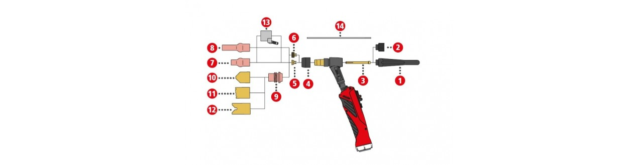 Verschleissteile für TTB 220A G ML / TTB 400 W ML (Multilock)