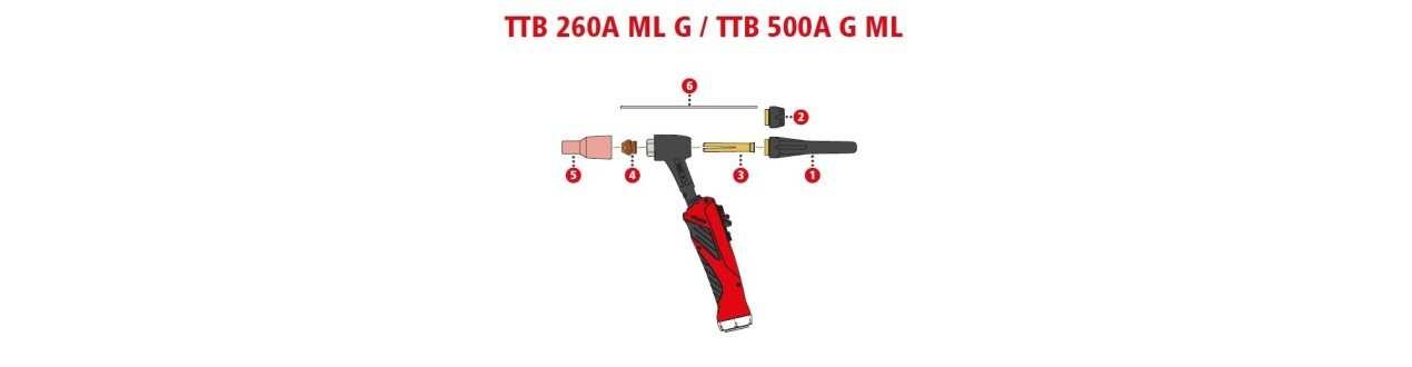 Fronius Verschleissteile für TTB 260A G ML / TTB 500 G ML (Multilock)
