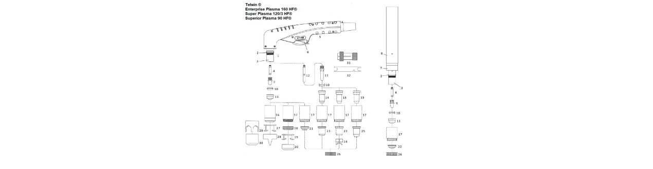 Telwin - LT150