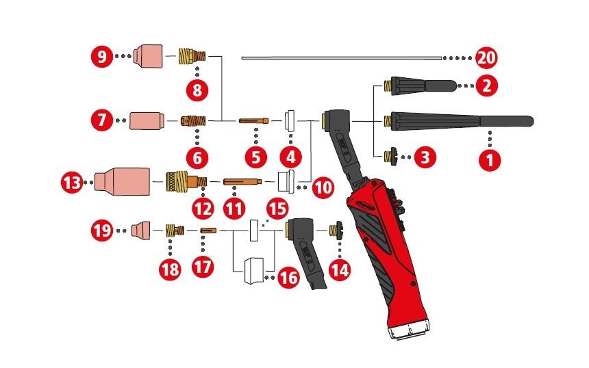 Verschleissteile für TTB 160P ML G / TTB 300P W ML (Multilock)