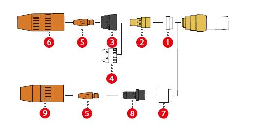 Verschleissteile für MTW 250i / MTB 250i W ML