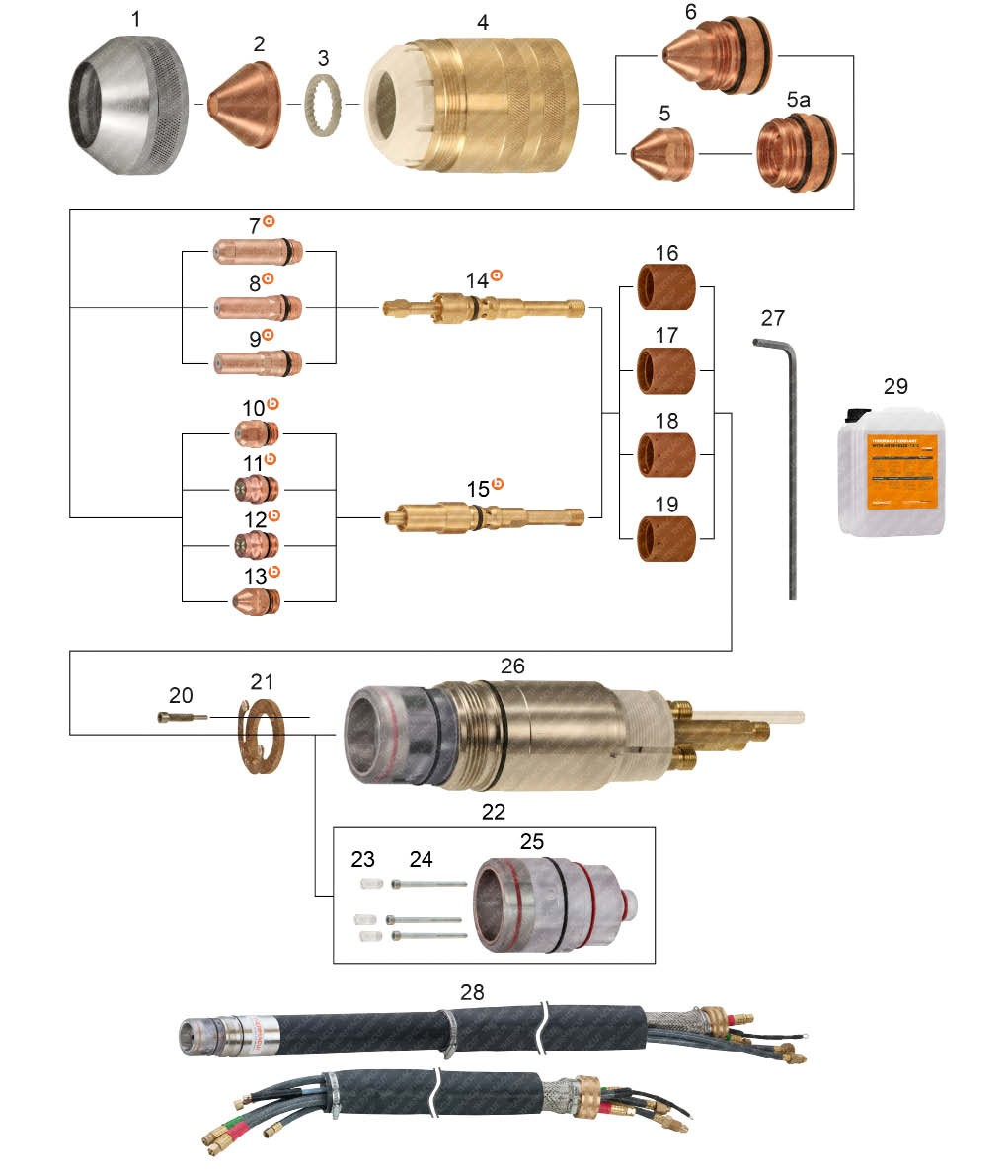 ESAB PT-600™