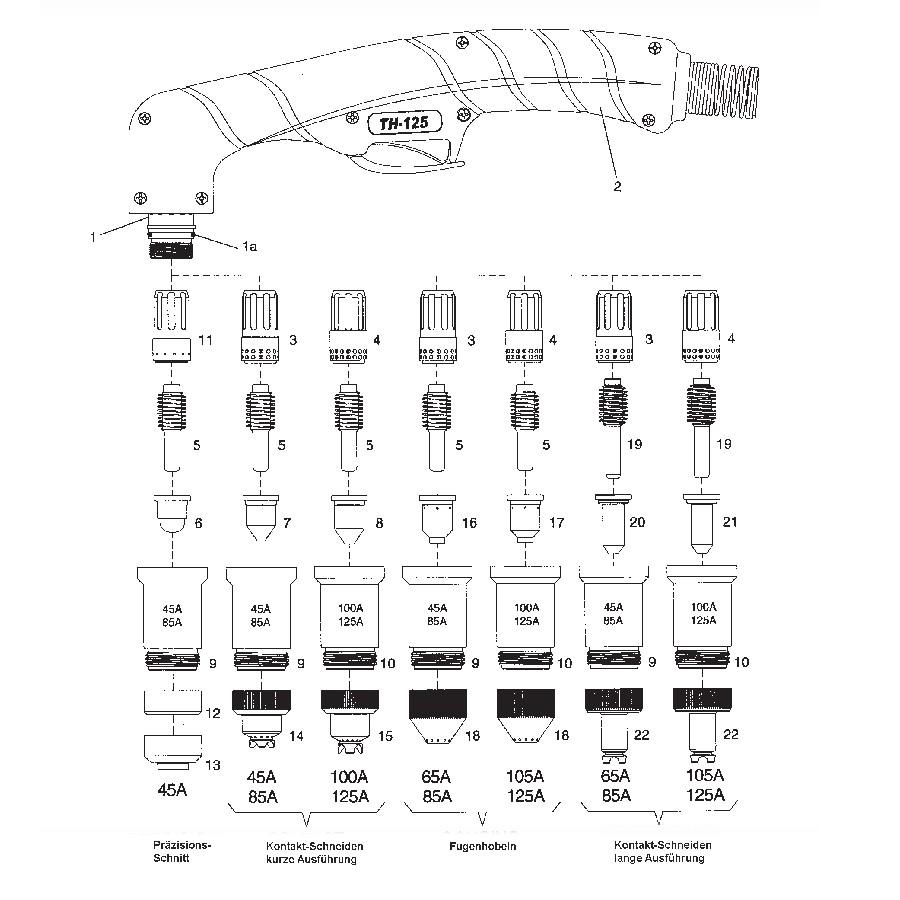 CEA - Plasma Shark 105 - Nachbauten