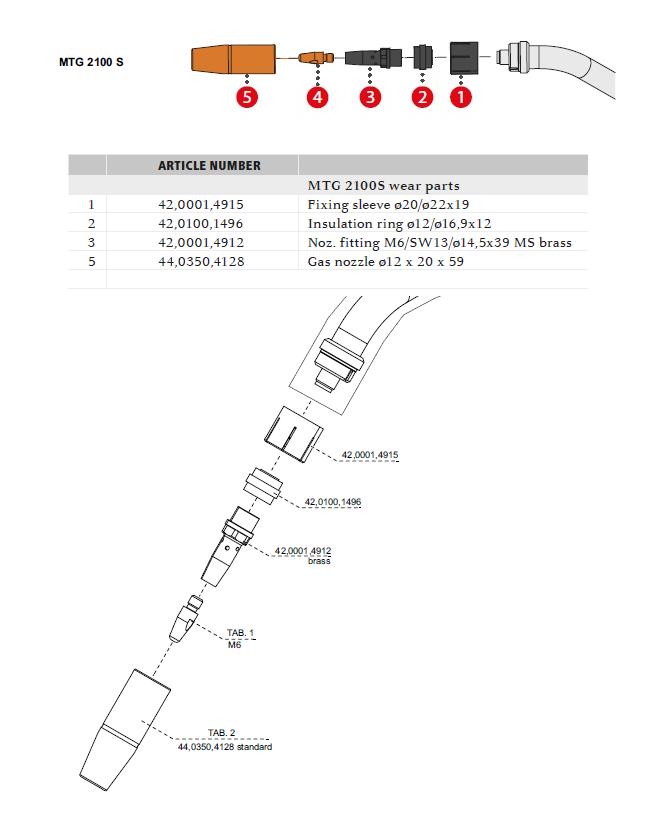 Verschleissteile Liste für Transsteel 2200 Fronius
